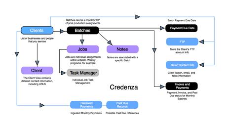 credenza-flow-pnm.jpg